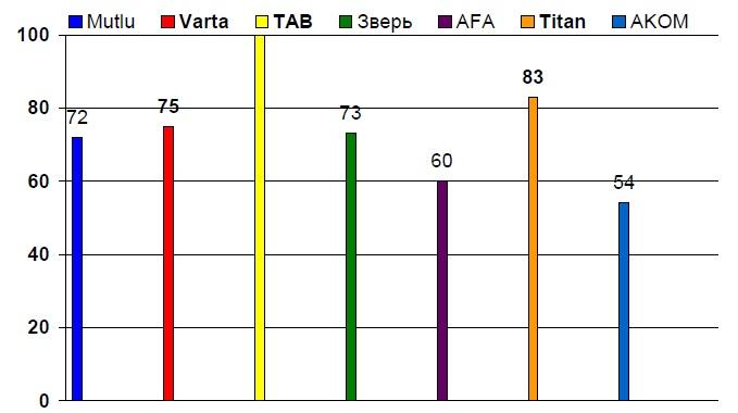 00-TAB-test-evro-04.jpg