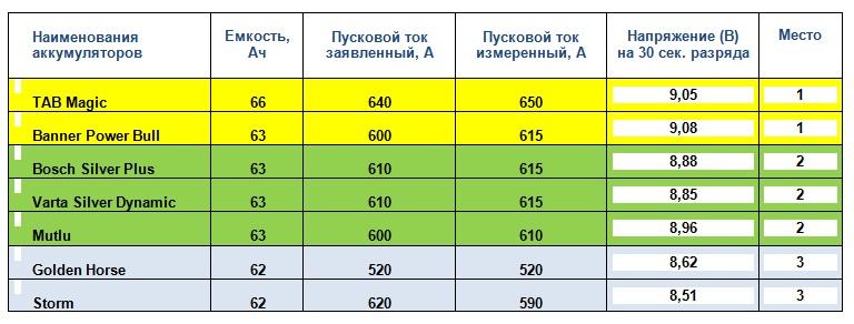 01-test-samorazr-tab-EVRO-2017.jpg