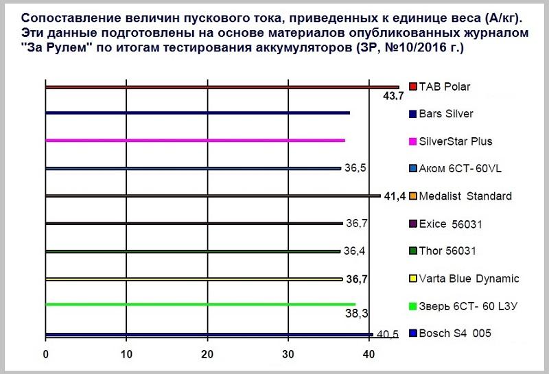 01-akkumul-AV-vibor-04-12.jpg