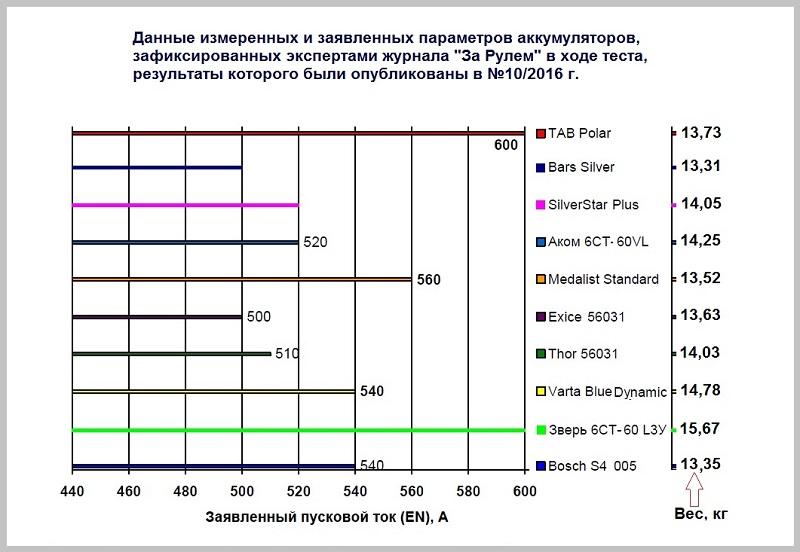 01-akkumul-AV-vibor-04-1.jpg